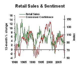 ConsumerRetail