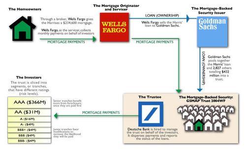 Foreclosure-graphic4