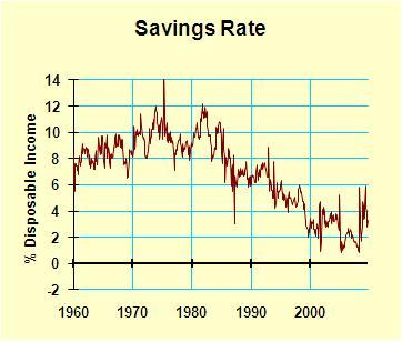 SavingsNew