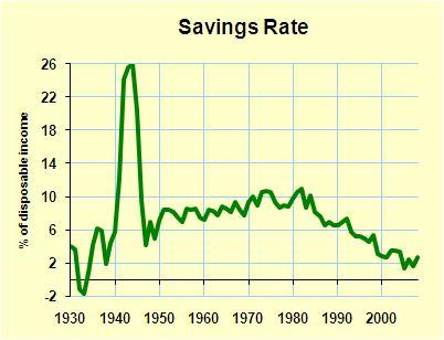 SavingsOld