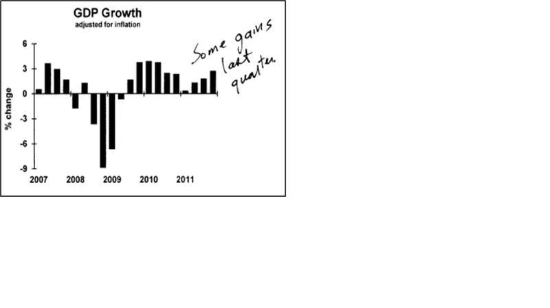 Forbes Graph 1 Feb 2012
