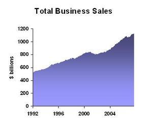 Sales_2