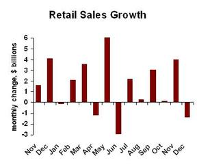 Retailmonthly