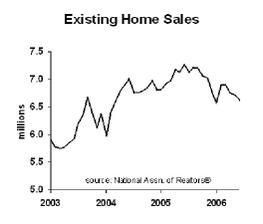 Homesales_1