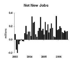 Jobs_3