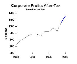 Profits_1