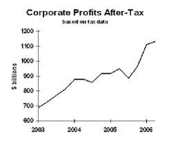 Profits_2