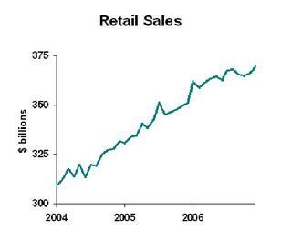 Retail_4