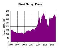 Steel_1